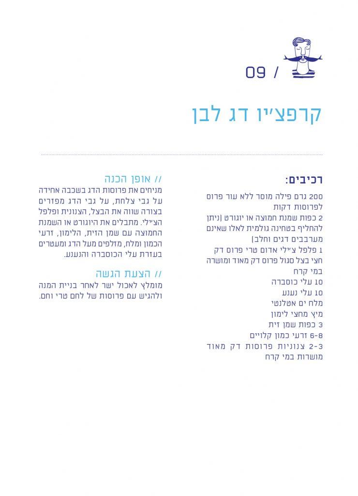 קרפצ'יו דג לבן - מתכוני שף מאסטר פיש תל אביב