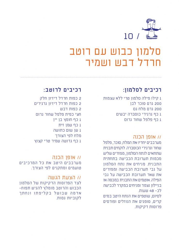 סלמון כבוש עם רוטב חרדל, דבש ושמיר - מתכוני שף מאסטר פיש תל אביב